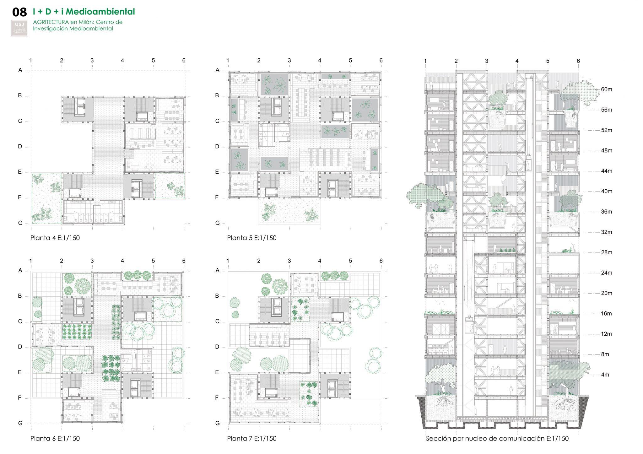 Arquitectura Confidencial