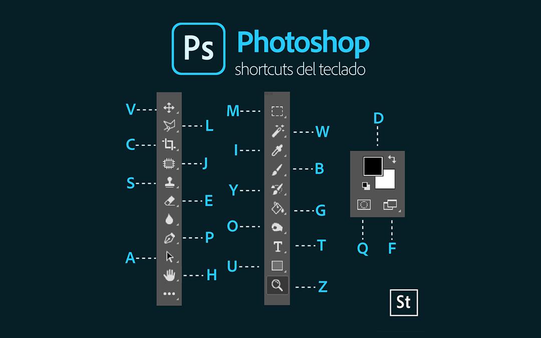 Comandos basicos en Photoshop
