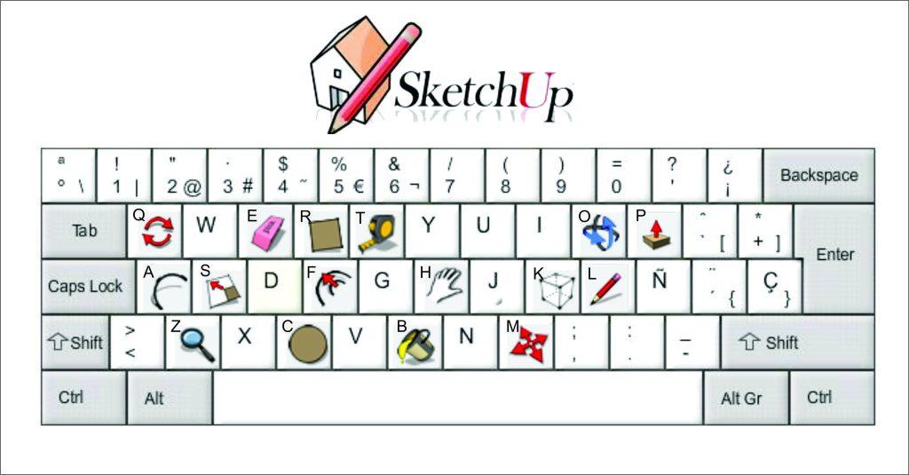 Los comandos en Sketchup